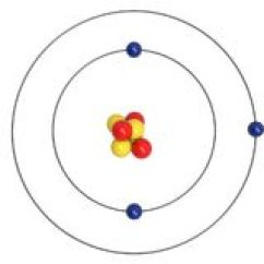 Bohr Diagram For Lithium Sickle Cell Inheritance Atom Model With Proton Neutron And Electron Stock Illustration Of Background Biology 111147698