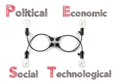 Political, Economic, Social, Technological Stock Image