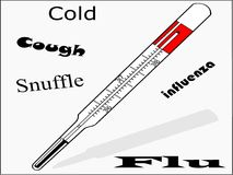 How Hot Are You Words Thermometer Attractive Stock