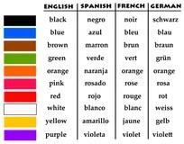 Englische Und Spanische Farben Stockfoto  Bild von