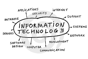 Information technology cover photo  8229594  Timeline Images