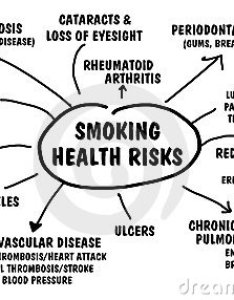 also smoking health risks rh stockphotos