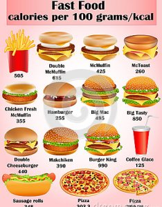 Of calorie dishes fast food also chart ganda fullring rh