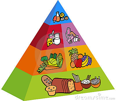 new food pyramid diagram lutron dimming ballast wiring 3d stock photos - image: 11106153