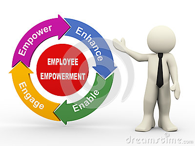 arrow circular process diagram spartan chassis wiring 3d man and employee empowerment royalty free stock photo - image: 29179875