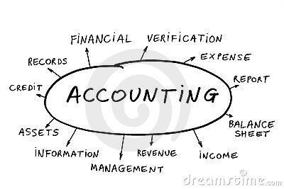 Program overview (Diploma and Bachelors in Accounting