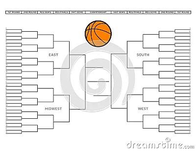 Blank College Basketball Tournament Bracket Royalty Free