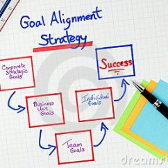 How To Design Architecture Diagram Pioneer Radio Ting Hot Business Goals Alignment Strategy Stock Image - Image: 17881271