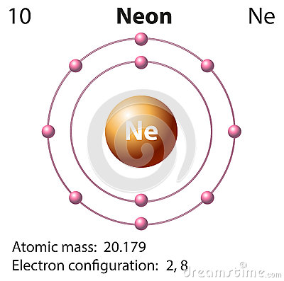 Diagram Representation Of The Element Neon Stock Vector  Image 59013112