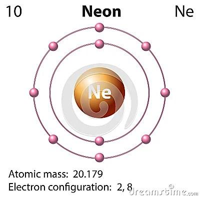 neon atom diagram 1992 4l80e wiring representation of the element stock vector - image: 59013112