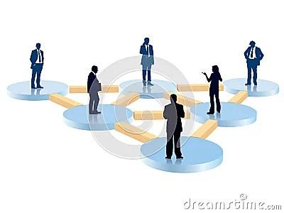 Traditional Organization & Modern Organization