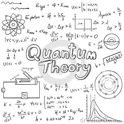 Httpsedu Apps Herokuapp Compostalgebraic Equations An