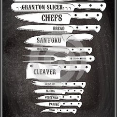 Vintage Lamb Butcher Diagram Amp Pds Retro Poster With Set Of Different Types Knives Stock Vector - Image: 49454415