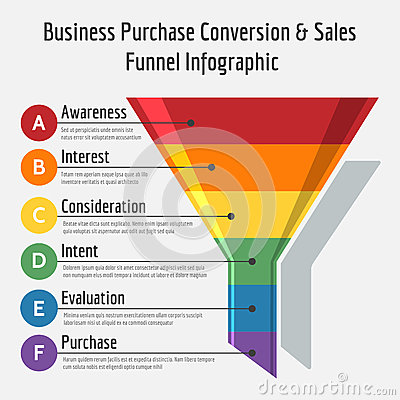 Sales Funnel Infographic Stock Vector  Image 78184345