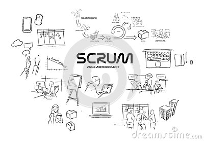 Scrum Agile Methodology Software Development Stock