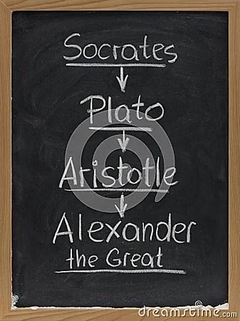 Socrates Plato Aristotle On Blackboard Royalty Free Stock Image Image 9661136