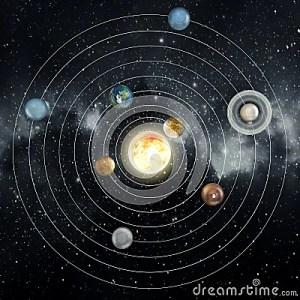 Solar System Stock Illustration  Image: 50255743