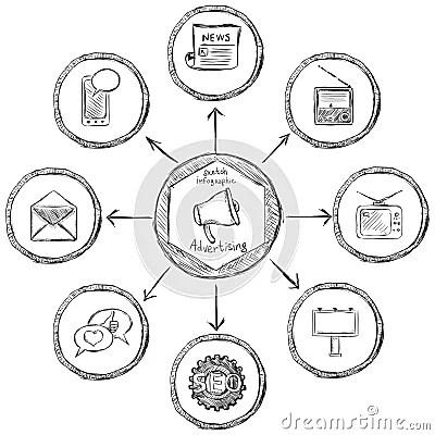 Vector Sketch Advertisement Infographic Stock Illustration