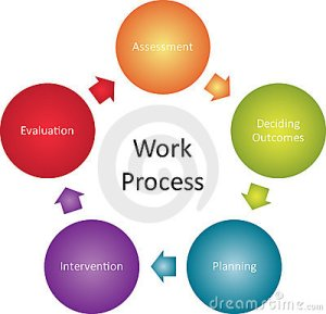Work Process Business Diagram Royalty Free Stock Photos  Image: 13428428