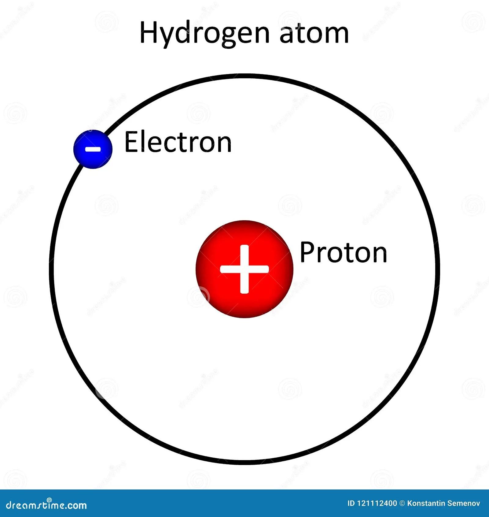 Atomo De Hidrogeno En El Fondo Blanco Stock De Ilustracion