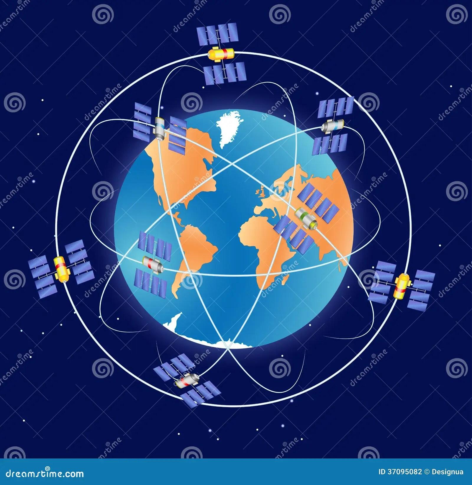 全球衛星定位系統是GPS?-目前世界上有幾大衛星定位系統?