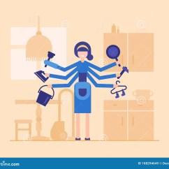 Kitchen Pot Hangers Remodel App 主妇在厨房里 现代平的设计样式例证向量例证 插画包括有图象 女性 在与家具剪影的橙色背景隔绝的现代平的设计样式例证微笑的漫画人物 拿着铁 桶 平底锅 锤子 挂衣架的妇女