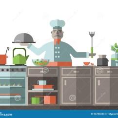 Kitchen Chief Remodel Cost Bay Area 厨师在餐馆的厨房厨师支持火炉和准备食物也corel凹道例证向量向量例证 厨师在餐馆的厨房厨师支持火炉和准备食物也corel凹道例证
