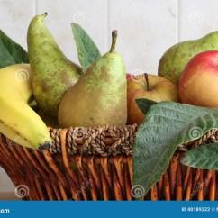 Fruit Basket For Kitchen Schrock Cabinets 在厨房里面的水果篮库存照片 图片包括有黄色 申请人 谷物 瓶子 瓦片 一个水果篮的细节用有些梨和苹果和香蕉 在厨房里面 使裁减环境美化