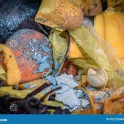 Kitchen Compost Container Slab Cabinets 在容器特写镜头宏指令的厨房废削皮库存照片 图片包括有垃圾 转储 果子 在容器特写镜头宏指令的厨房废削皮