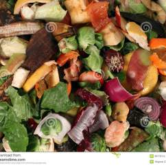 Kitchen Composter Splash Guard 堆肥库存照片 图片包括有厨房 回收 食物 垃圾 环境 双筒望远镜 堆肥堆烂掉厨房水果和蔬菜报废作为香蕉剥桔子和葱回收的垃圾浪费作为在庭院里丰富土壤的环境负责的天然肥料