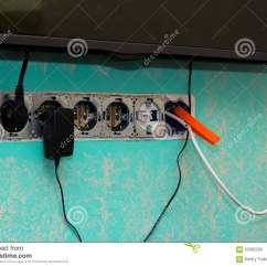 Kitchen Tongs Moen Faucet Reviews 天线缆绳修理使用厨房钳位的库存图片 图片包括有电汇 抑制 紧抱 屏幕 天线缆绳修理使用厨房钳位的
