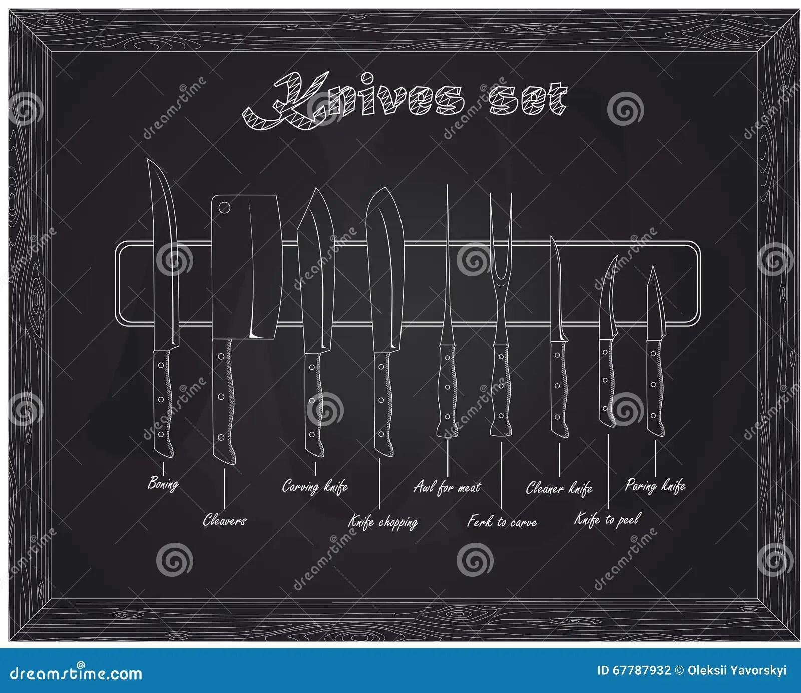 kitchen knife magnet corner bench seating 套在磁铁的厨刀向量例证 插画包括有烹调 金属 雕刻 框架 果皮 套在一张磁铁图画的厨刀与白垩