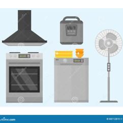 Home And Kitchen Stores Small Cabinet 家电厨房设备国内电工具技术家庭洗衣店和清洗的小组机器向量例证 插画 家电厨房设备国内电工具技术家庭洗衣店和清洗的小组机器
