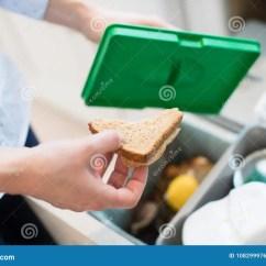 Kitchen Recycle Bin Items 放食品废弃部的妇女关闭入回收站在厨房里库存照片 图片包括有问题 投掷 放食品废弃部的妇女入回收站在厨房里