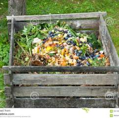 Compost Bin For Kitchen Throw Rugs 混合肥料箱库存照片 图片包括有天然肥料 堆肥 工厂 社区 系列 分解 混合肥料箱在庭院里堆肥堆烂掉厨房水果和蔬菜小块