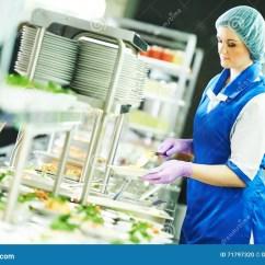 White Kitchen Buffet Fluorescent Lighting Ideas 自助餐女工服务的食物在自助食堂库存照片 图片包括有承办宴席 厨房 在自助食堂冲击女工准备的和服务的食物