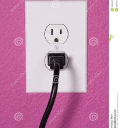 a clean image of a 110 volt wall power outlet against a freshly painted wall perfect image for any abstract energy promotion use or to make inferences for  [ 960 x 1300 Pixel ]