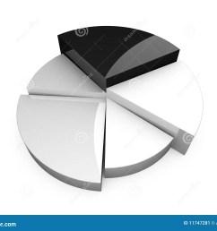 3d black and white circular diagram [ 1300 x 1065 Pixel ]
