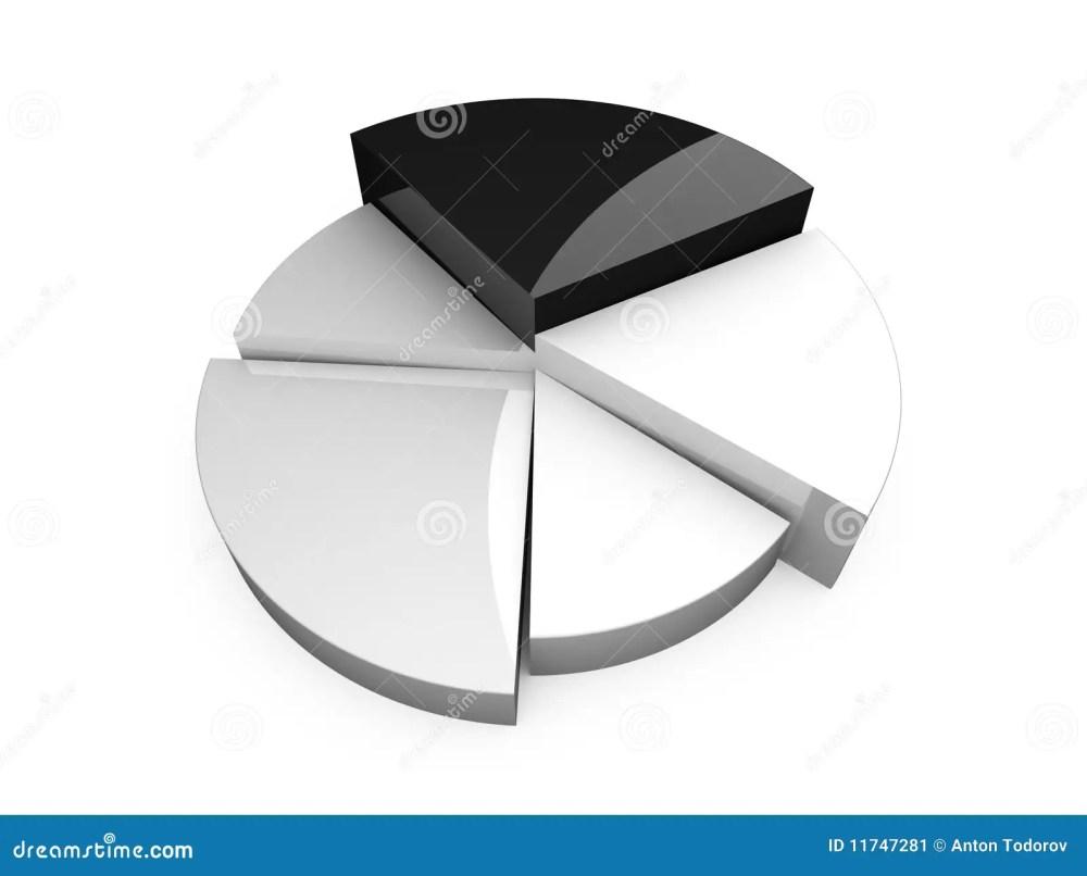 medium resolution of 3d black and white circular diagram
