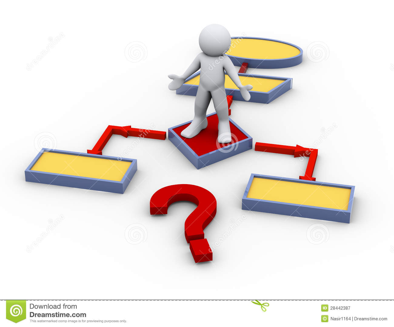 confusing process flow diagram electrical wiring diagrams light switch 3d confused man on chart stock illustration