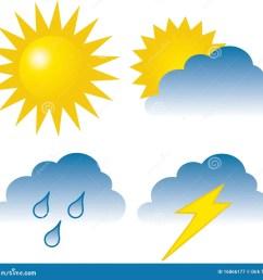 4 weather icons sunny overcast rain lightning [ 1300 x 1249 Pixel ]