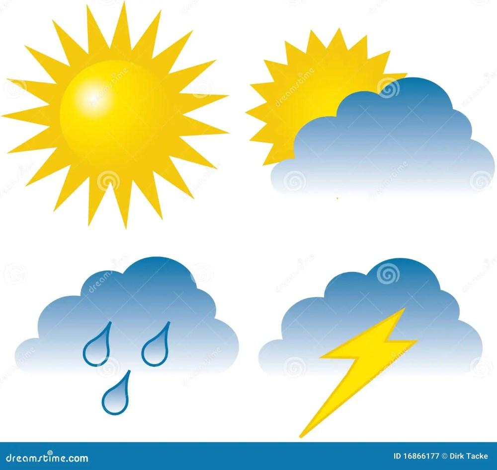 medium resolution of 4 weather icons sunny overcast rain lightning
