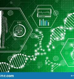 abstract background technology concept in green light human body heal technology modern medical science in future and global international medical with  [ 1600 x 1042 Pixel ]