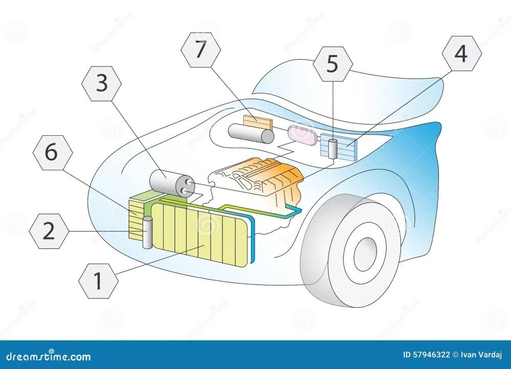medium resolution of ac auto air conditioner system schematic