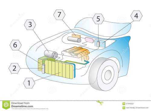 small resolution of ac auto air conditioner system schematic