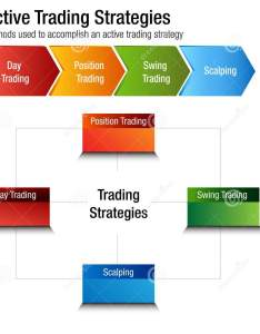 Active common investing trading strategies chart download preview also stock vector rh dreamstime