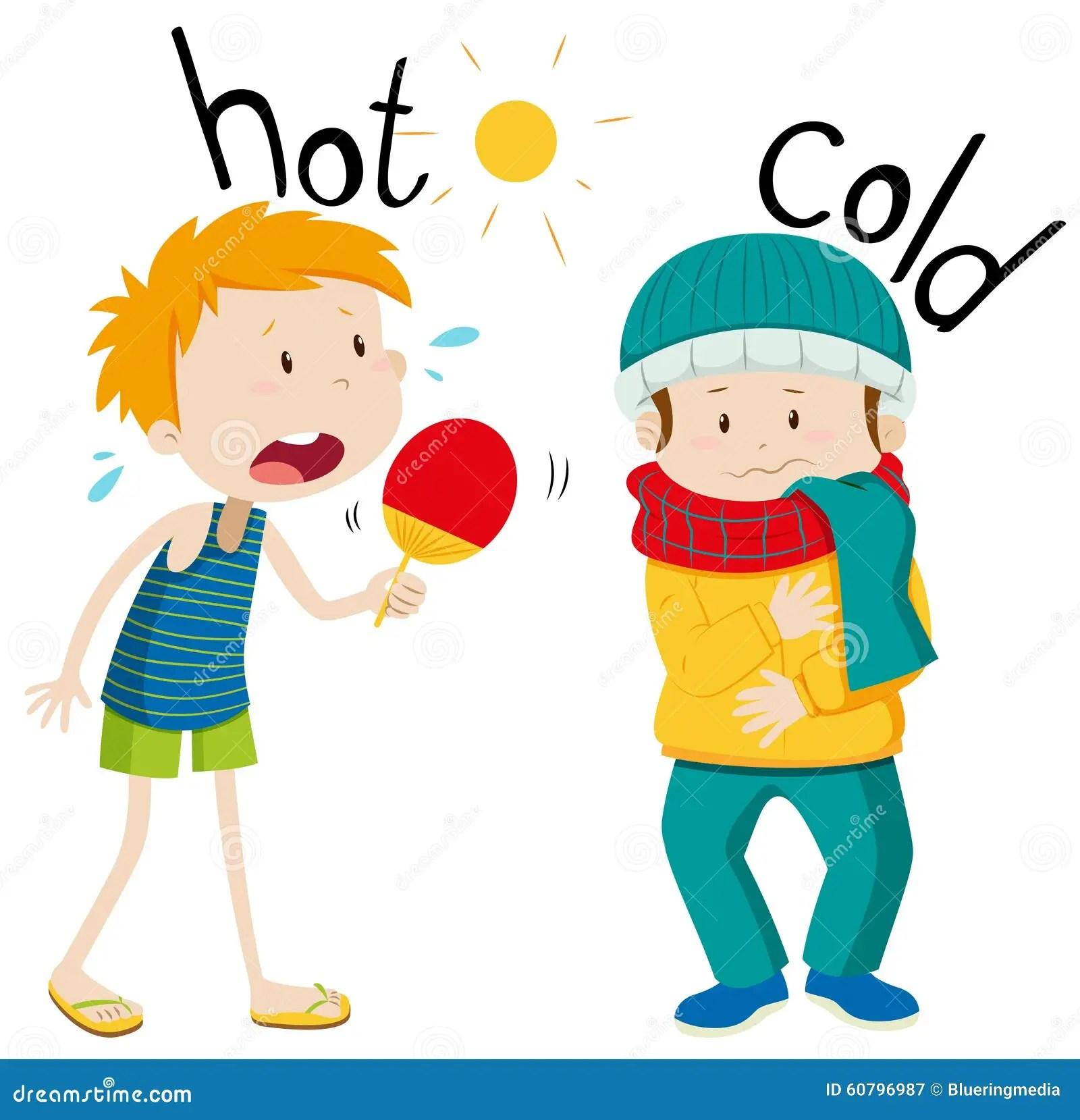 Adjetivos Opostos Quentes E Frios Ilustracao Do Vetor