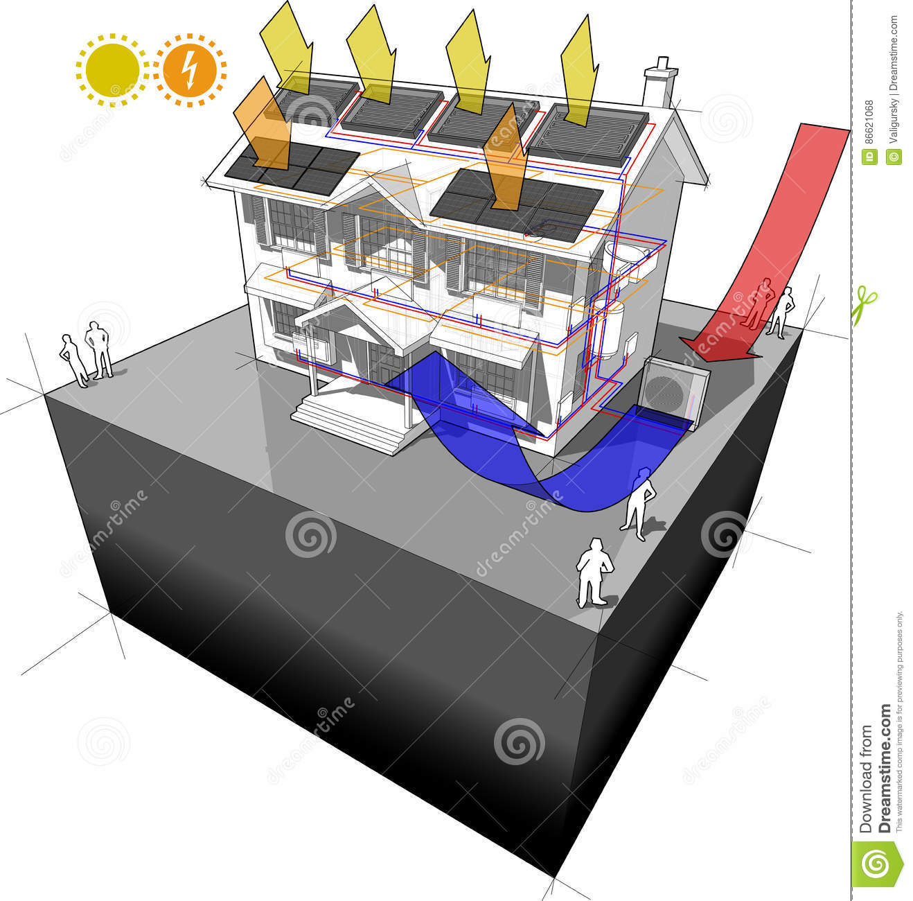 hight resolution of diagram of a classic colonial house with air source heat pump and solar water heater on the roof as source of energy for heating to radiators and