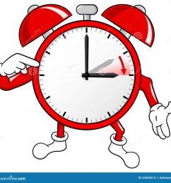 alarm clock change to daylight saving time [ 1300 x 1288 Pixel ]