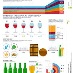 What Is A Bar Diagram 2003 Gmc Yukon Denali Stereo Wiring Alcohol Drinks Infographic Elements Design Stock Vector - Image: 87563368